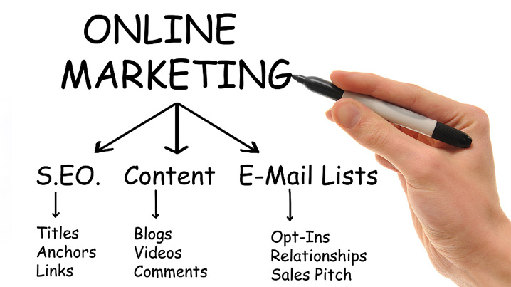 How To Market Your Business On The Internet